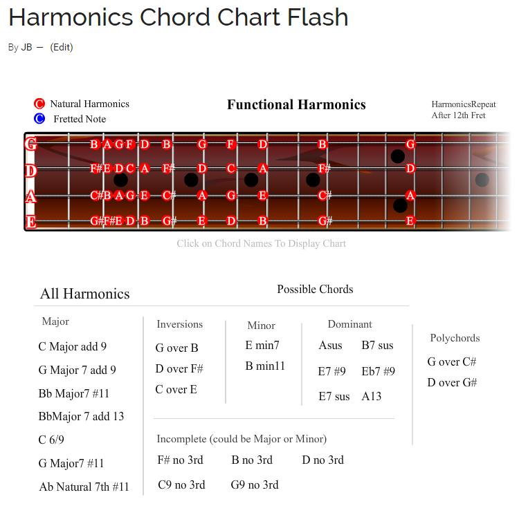 Harmonics Chord Chart Flash